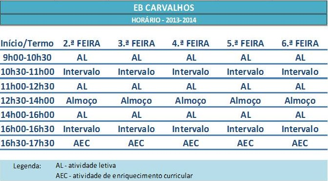EB CARVALHOS