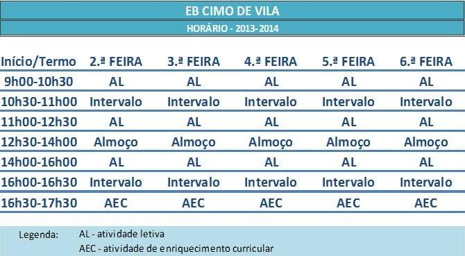EB CIMO DE VILA