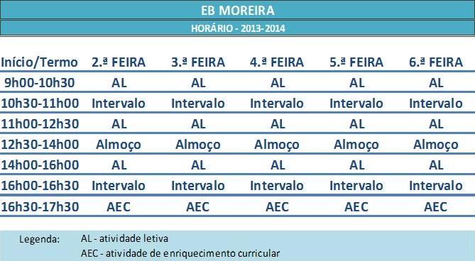 EB MOREIRA